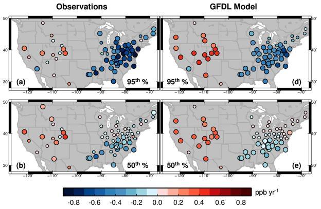 Princeton-NOAA Smog Study