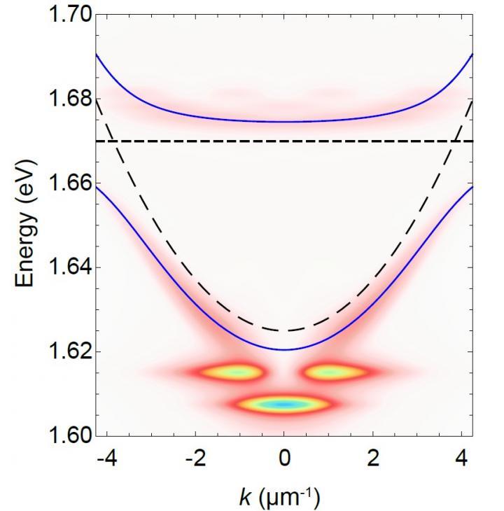Bose-Einstein condensates of exciton polaritons