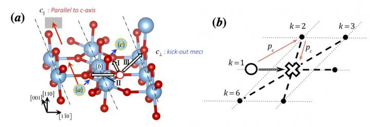 A framework based on quantum analyses to solve an important problem in materials science