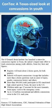 Concussions Graphic