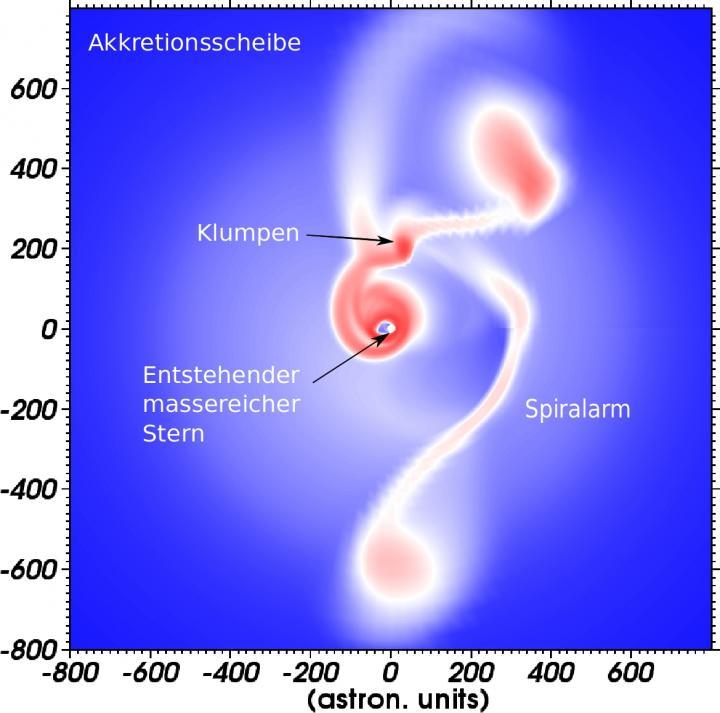 Model for the Birth of Massive Stars