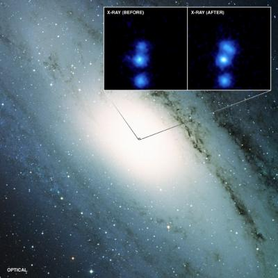 Optical and X-ray Images of Andromeda Galaxy