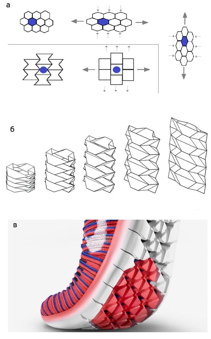 Folded Elements