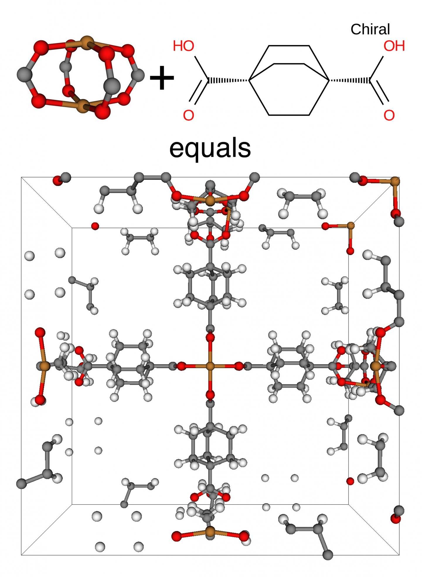 Metal Organic Frameworks (1 of 2)