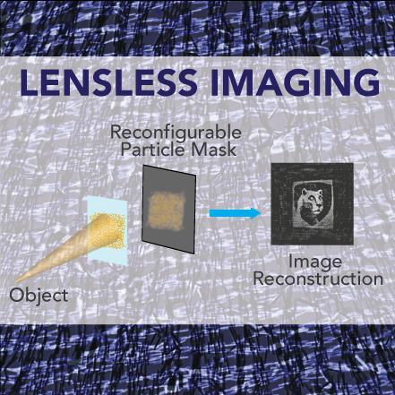 Lensless Image