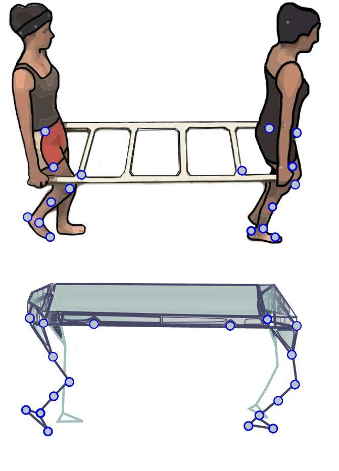 People Generally Synchronize Their Walking Gaits When Carrying a Stretcher-Like Object Together