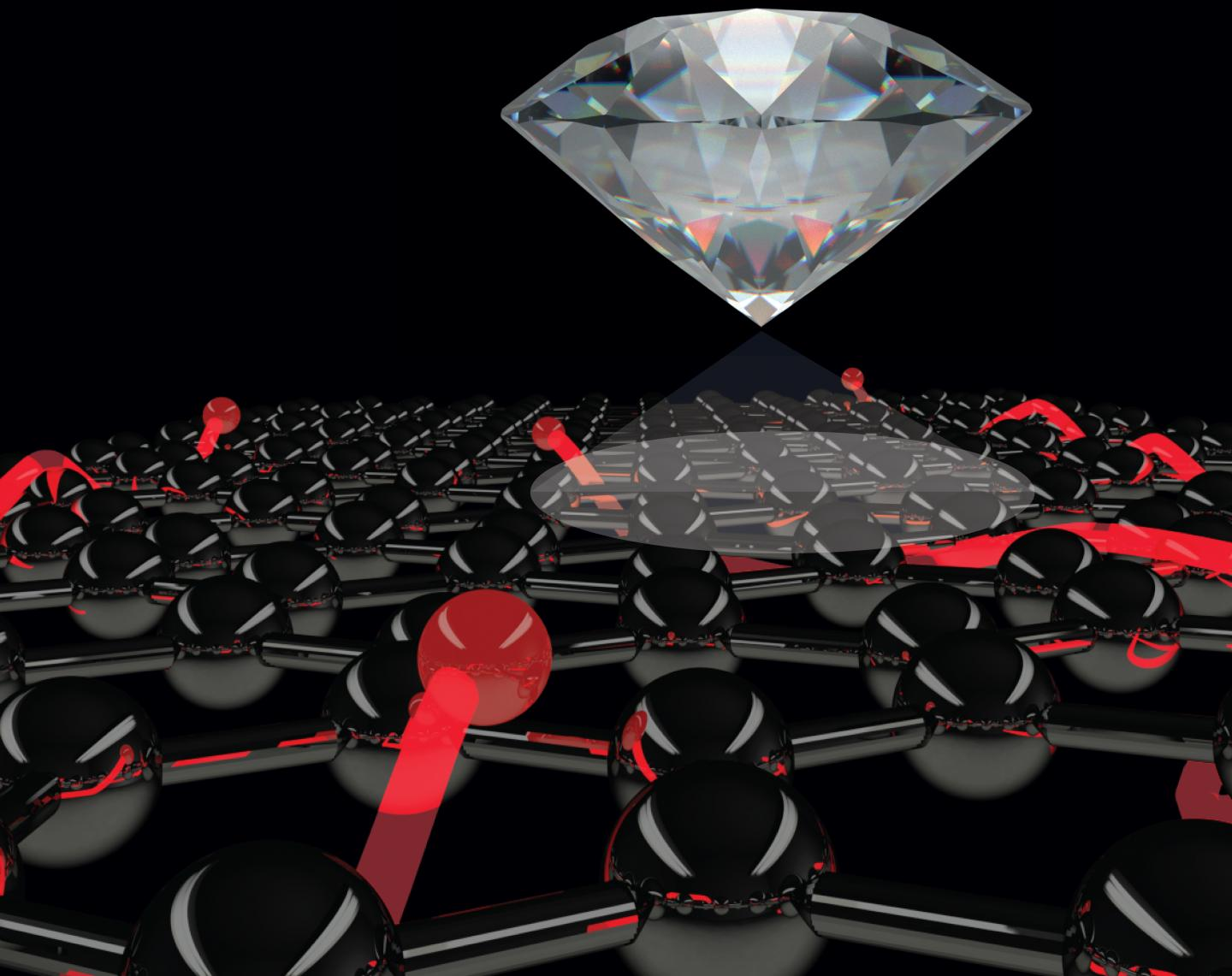 Researchers have shown it's possible to study the magnetic properties of ultrathin materials directly