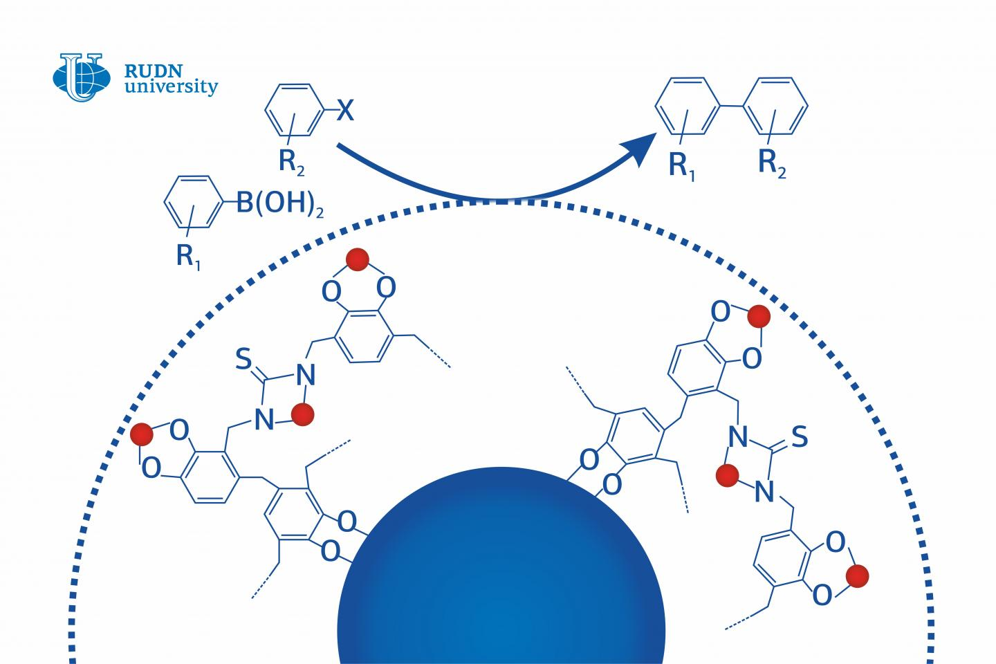 A Chemist from RUDN Developed a Green Catalyst for Pharmaceuticals and Industrial Chemistry