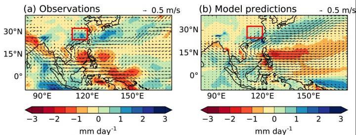 Predicting Rainfall