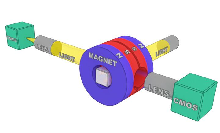 A Schematic Image of an Experimental Setup with a 'Magnetic Well' Trap