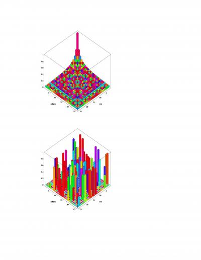 Graphical Representation of Matrices