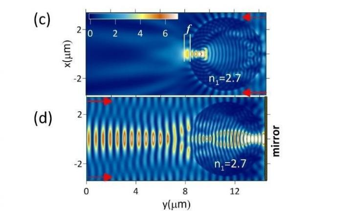 Photon Jet Formation