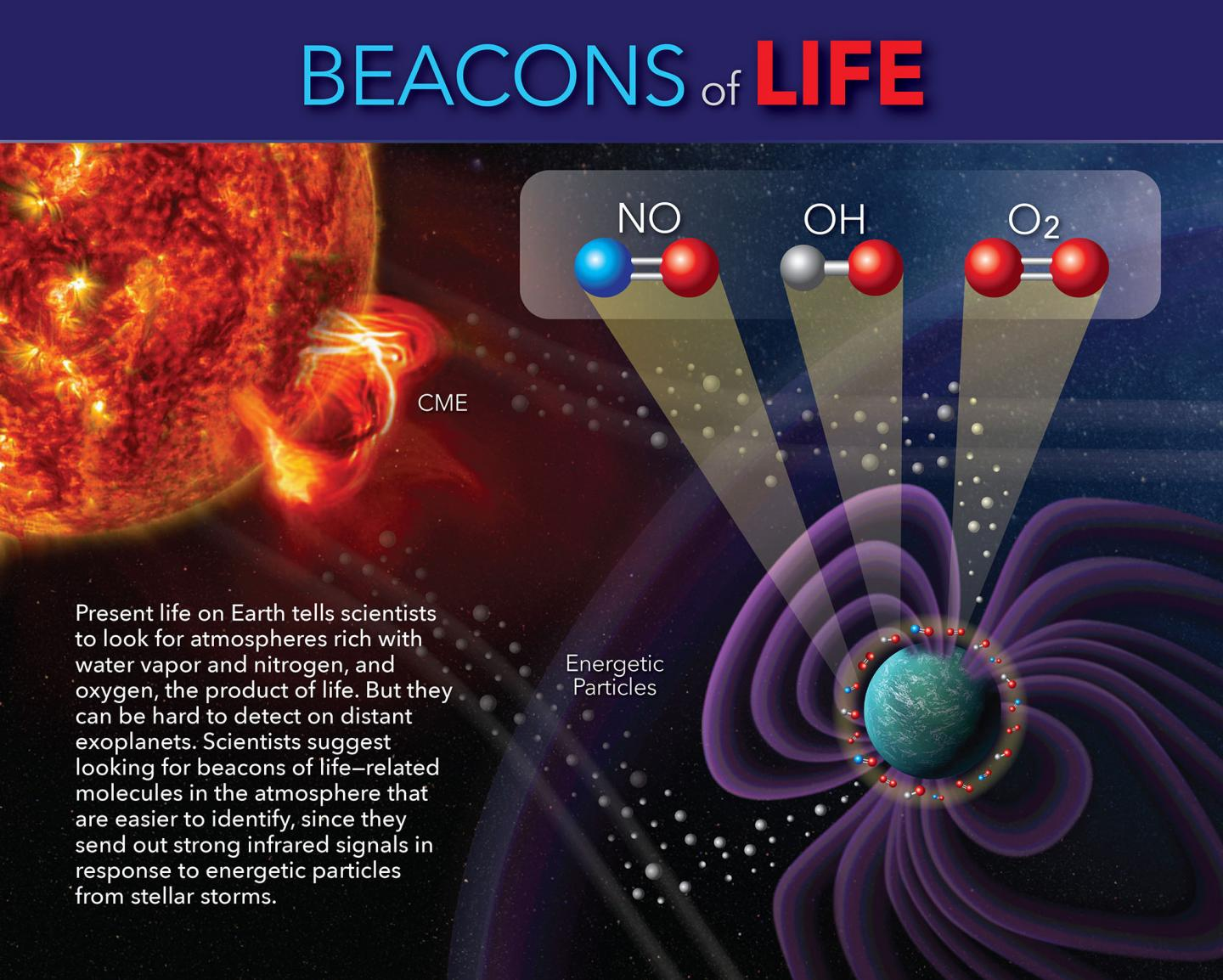 'Beacons of Life' Infographic