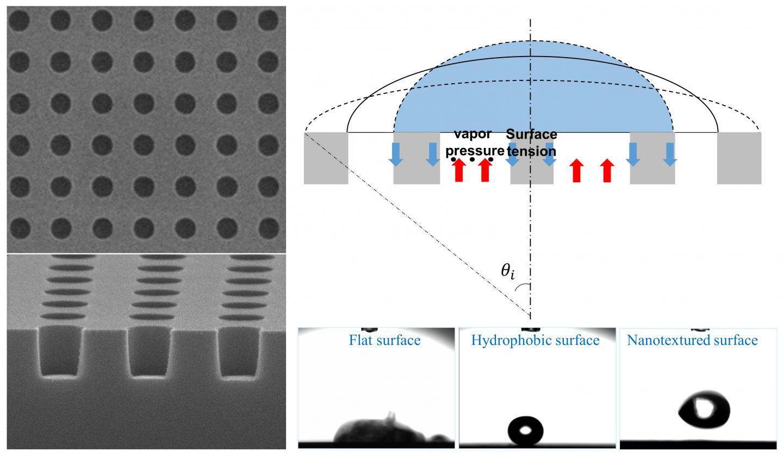 Liquid Droplet Bouncing on a Nanotextured Surface