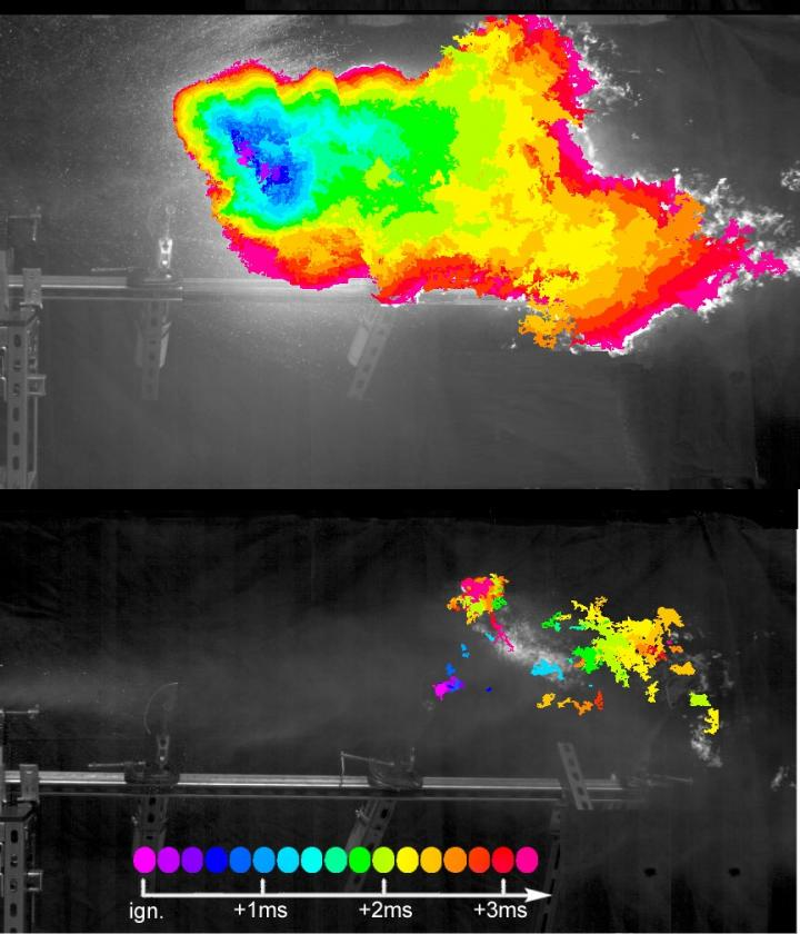 Minimizing Fuel Explosions and Fires from Accidents and Terrorist Acts with Polymers