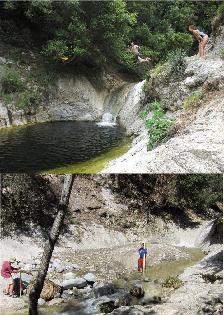Plunge pool vs. Sediment filled