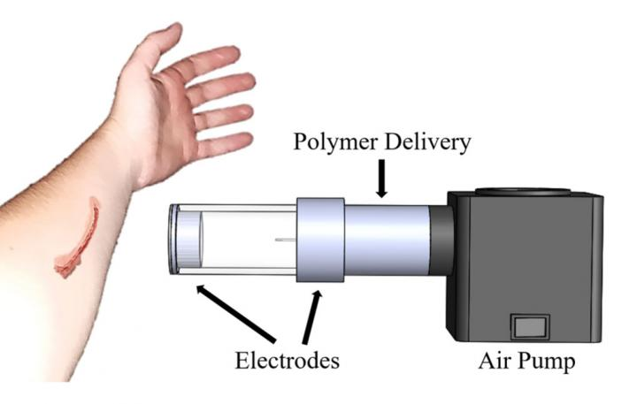 Illustration of the Electrostatic and Air Driven Device