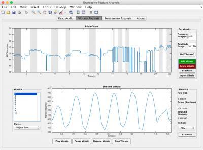 Vibrato Analysis