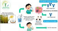 MucoRice-CBT vaccine trial
