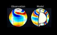 Critical-latitude inertial mode
