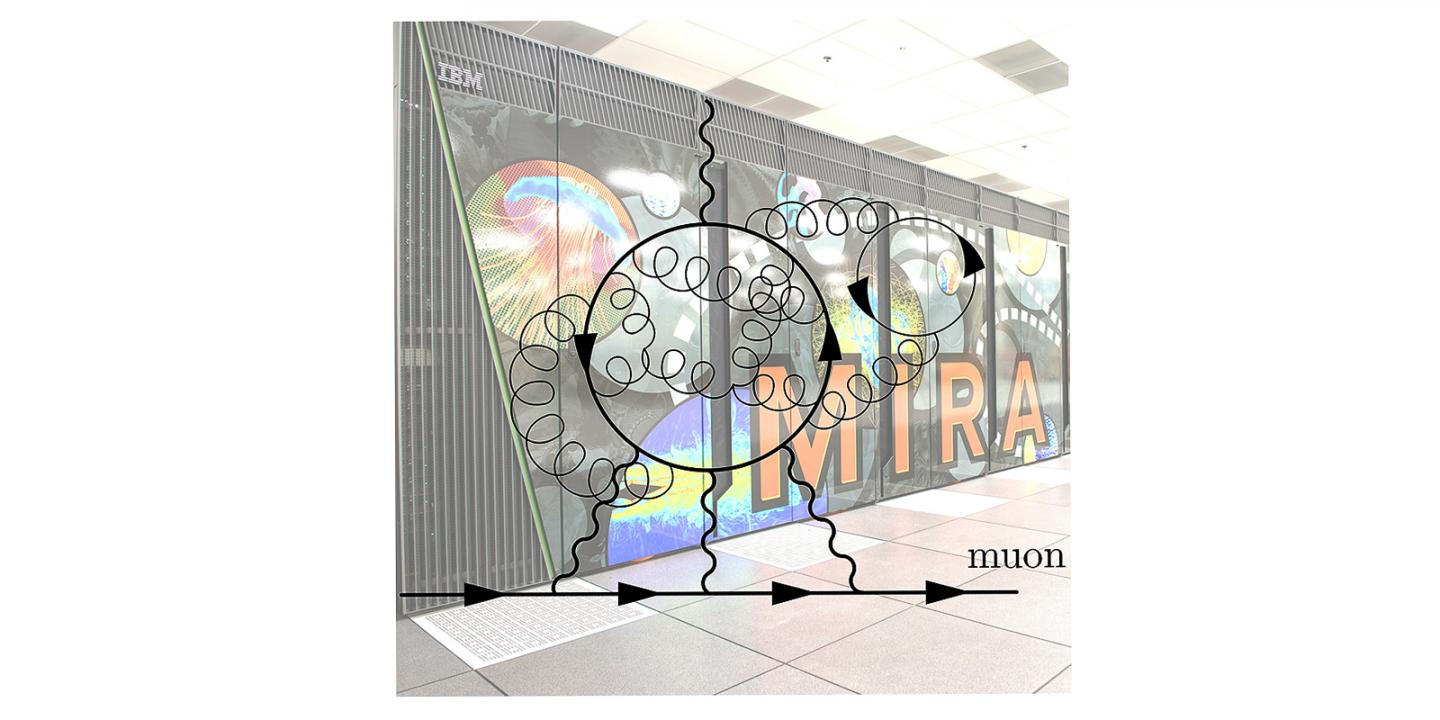Mira Supercomputer with G-2 Experiment Schematic