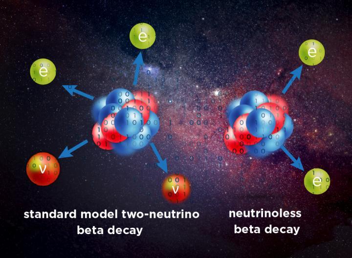 Neutrinoless double-beta decay