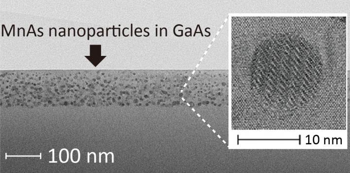 MnAs Nanoparticles in GaAs