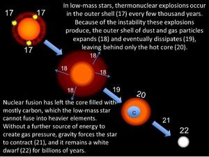 Star tracing activity