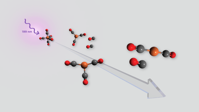 Depiction of the proposed mechanism for the breakdown of iron pentacarbonyl when exposed to ultraviolet light at 199 nanometer wavelength.