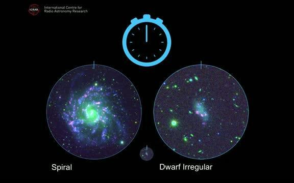 Galaxy Rotation