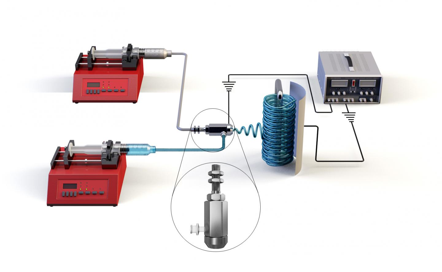 Schematic of Co-Axial Electrospinning Device