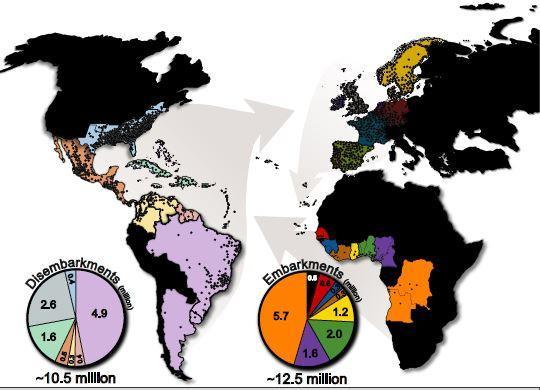 Trade routes during transatlantic slave trade