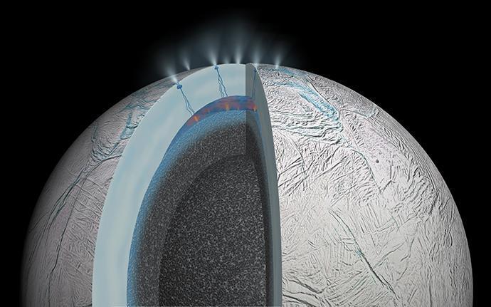 Cutaway showing Enceladus' interior