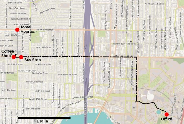Ad Tracking Commute Graphic