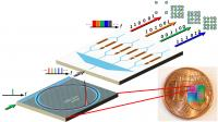 Nature: Optical Communication at Record-High Speed