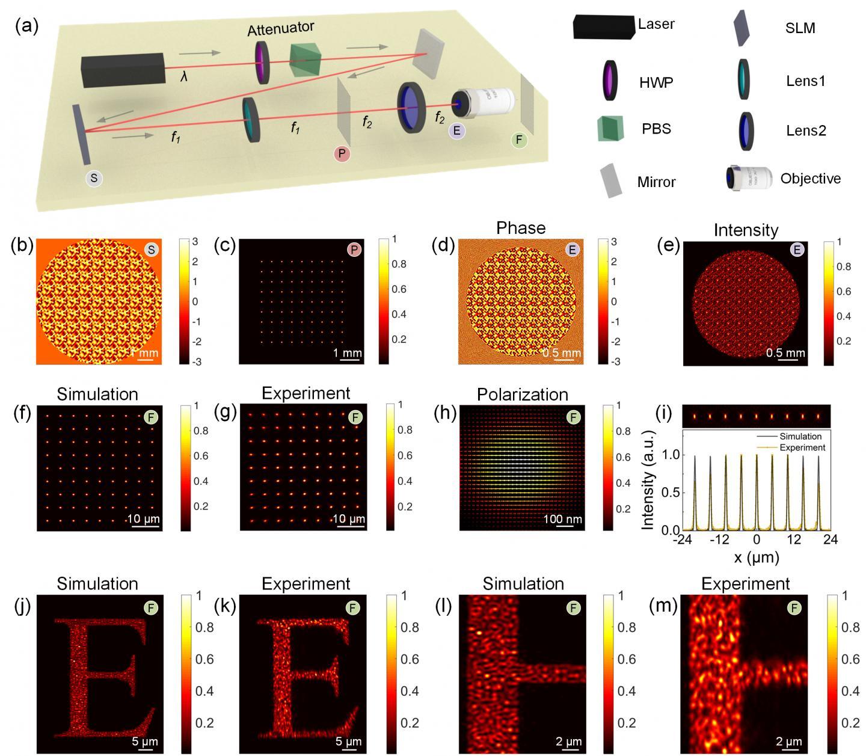 Full-Path Calculation of a Representative Optical System