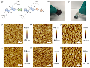 Molecular structure of PITTI-BT and AFM images of the polymer films