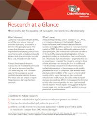 Research at a Glance: Mitochondria Key for Repairing Cell Damage in Duchenne Muscular Dystrophy