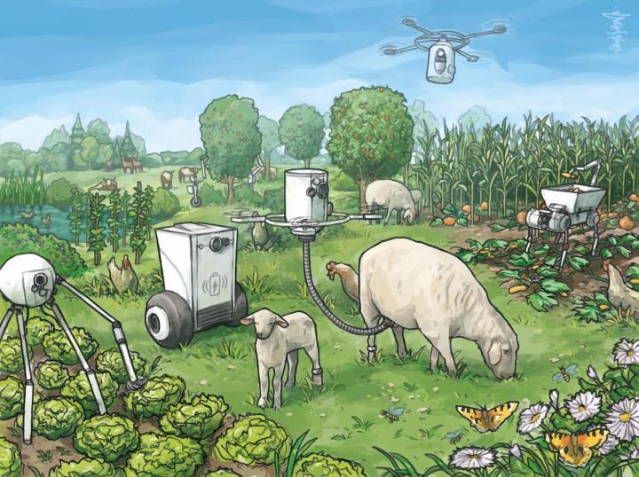 utopian farm robots