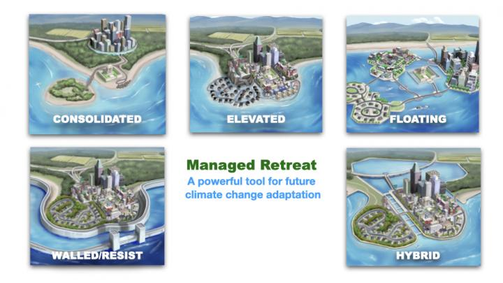 New analysis discusses role of managed retreat as a climate change response
