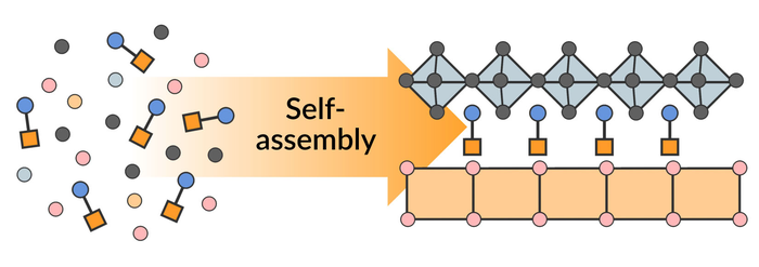 A simple method gets complex materials to assemble themselves