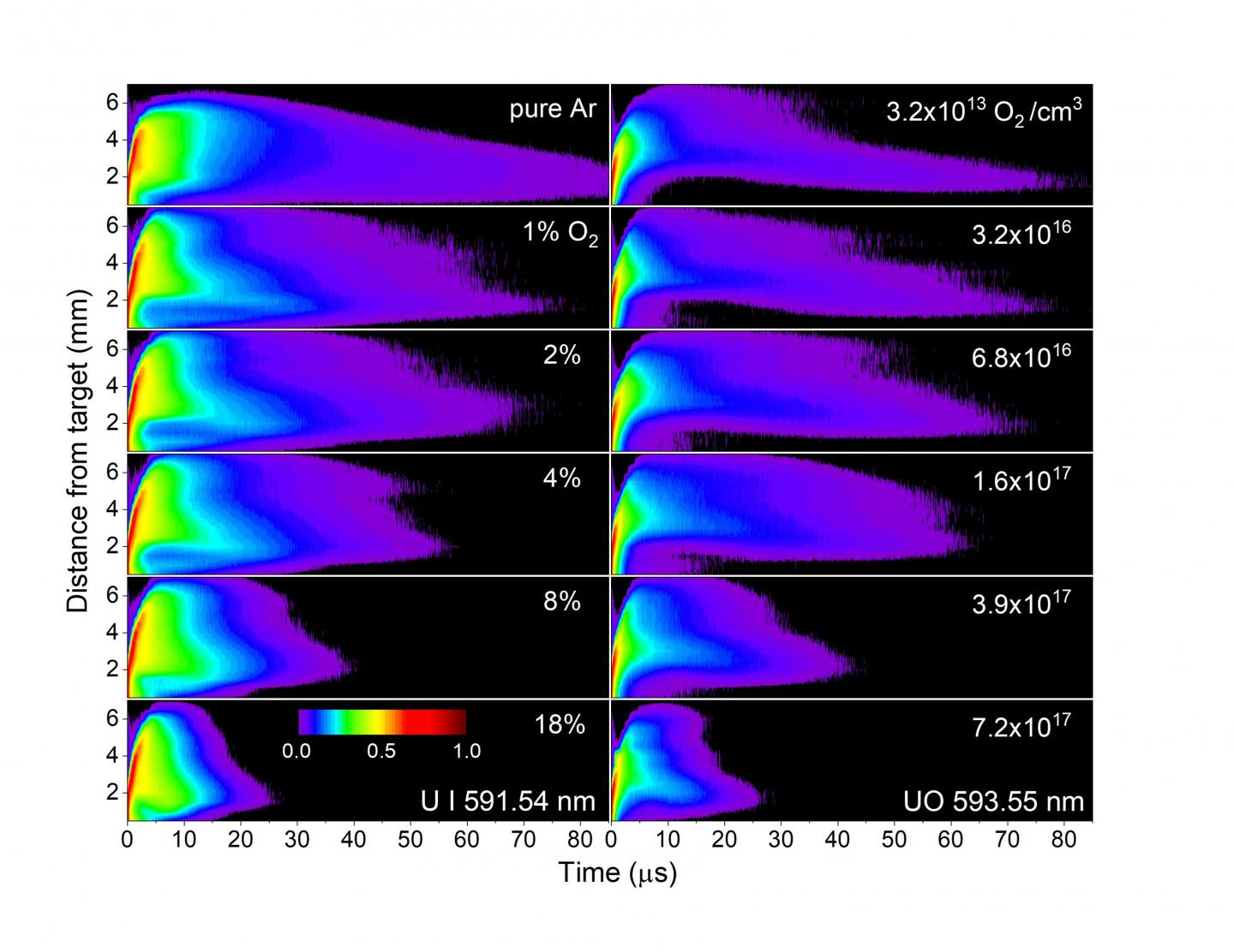 Space- and Time-Resolved Emission Contours for the Transition Occurring in Atomic Uranium