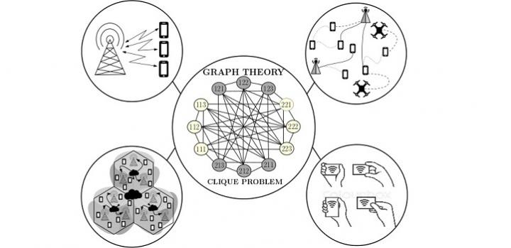 Clique Theory Schema