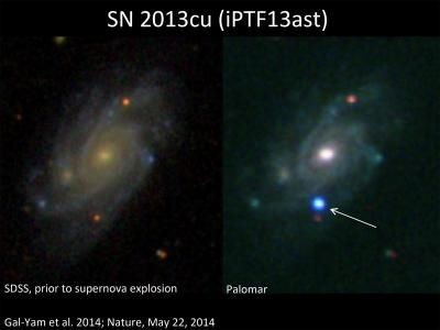 Star in a Distant Galaxy Explodes