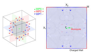 The unpaired Weyl points found in PtGa