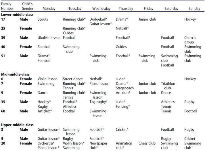 Extracurricular Activity Schedule