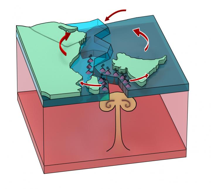 Plume drives super volcano
