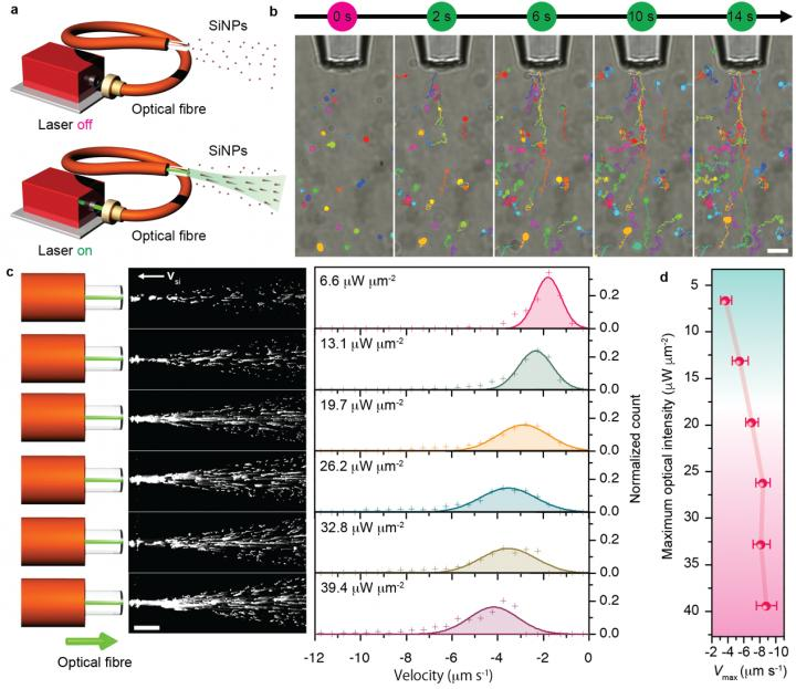 Long-Distance Opto-Thermoelectric Pulling and Trapping