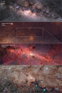 The Scale of the Galactic Core