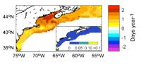 Summer SST Phenology Changes